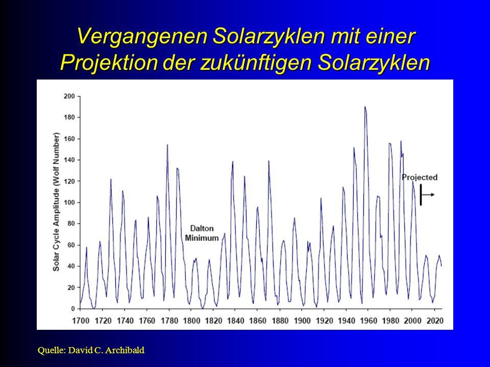 Vergangenen Solarzyklen mit einer Projektion der zukünftigen Solarzyklen Quelle: David C. Archibald