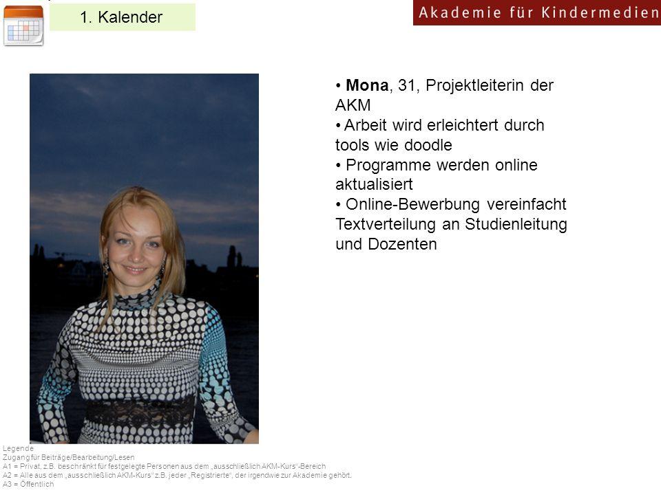 1.Kalender Legende Zugang für Beiträge/Bearbeitung/Lesen A1 = Privat, z.B.
