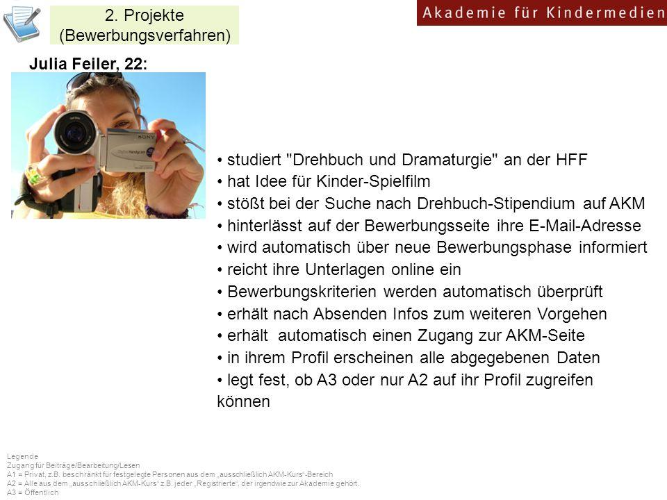 2. Projekte (Bewerbungsverfahren) Julia Feiler, 22: studiert