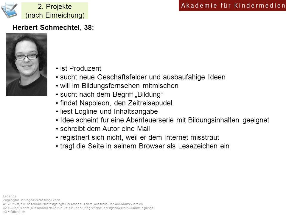 2. Projekte (nach Einreichung) Herbert Schmechtel, 38: ist Produzent sucht neue Geschäftsfelder und ausbaufähige Ideen will im Bildungsfernsehen mitmi