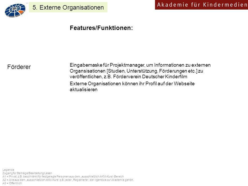 Features/Funktionen: Eingabemaske für Projektmanager, um Informationen zu externen Organsisationen [Studien, Unterstützung, Förderungen etc.] zu veröffentlichen, z.B.