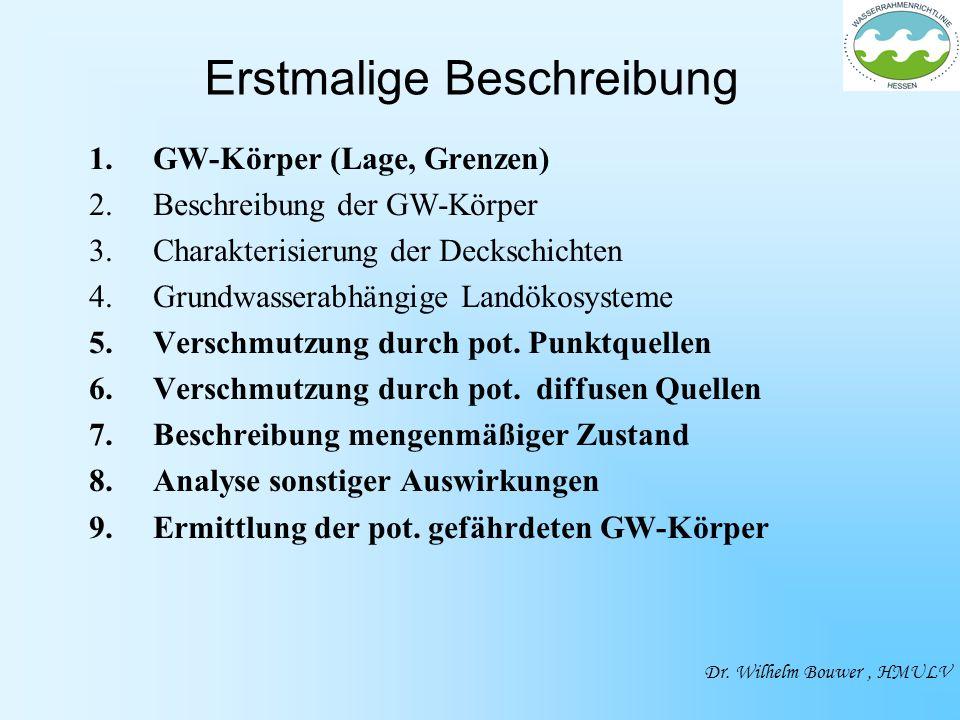 1.GW-Körper (Lage, Grenzen) 2.Beschreibung der GW-Körper 3.Charakterisierung der Deckschichten 4.Grundwasserabhängige Landökosysteme 5.Verschmutzung durch pot.