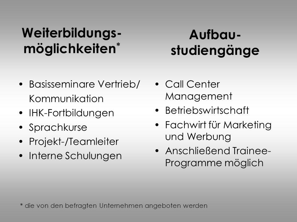 Weiterbildungs- möglichkeiten * Basisseminare Vertrieb/ Kommunikation IHK-Fortbildungen Sprachkurse Projekt-/Teamleiter Interne Schulungen Call Center