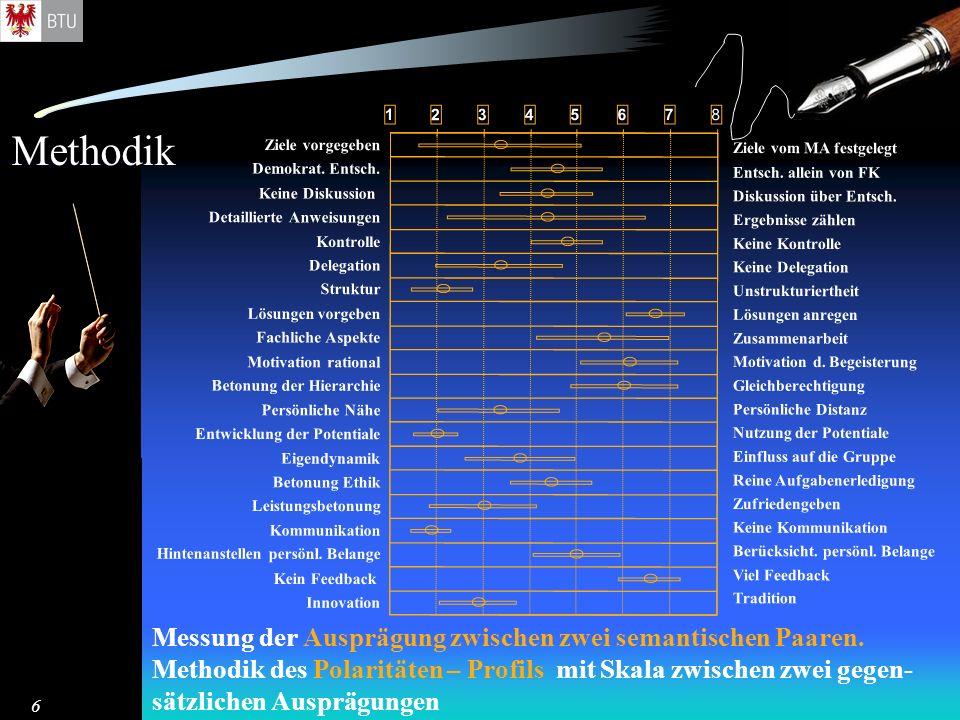 Methodik Messung der Ausprägung zwischen zwei semantischen Paaren. Methodik des Polaritäten – Profils mit Skala zwischen zwei gegen- sätzlichen Ausprä