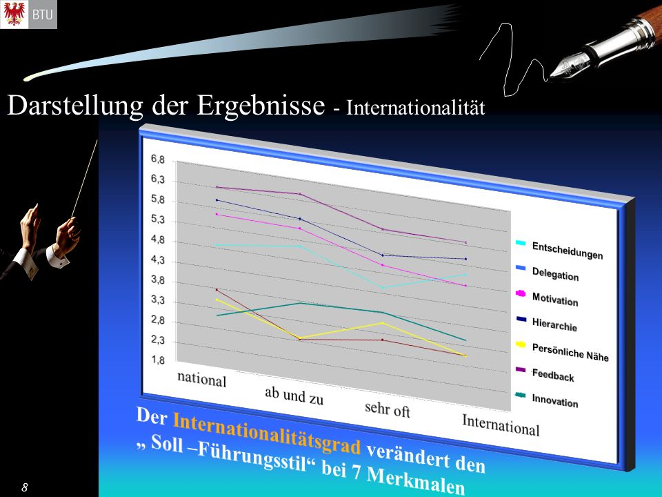 Darstellung der Ergebnisse - Internationalität 8