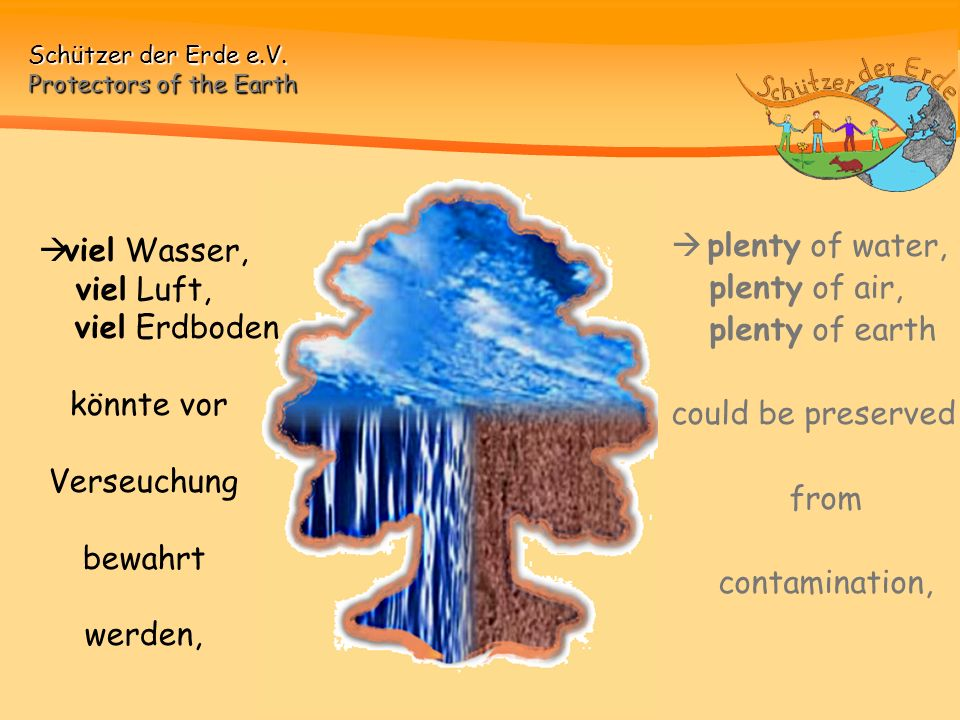 Schützer der Erde e.V. Protectors of the Earth plenty of water, plenty of air, plenty of earth could be preserved from contamination, viel Wasser, vie