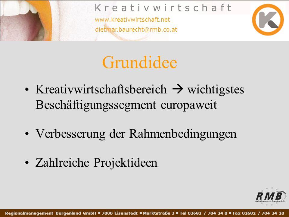 Regionalmanagement Burgenland GmbH 7000 Eisenstadt Marktstraße 3 Tel 02682 / 704 24 0 Fax 02682 / 704 24 10 www.kreativwirtschaft.net dietmar.baurecht@rmb.co.at K r e a t i v w i r t s c h a f t Grundidee Kreativwirtschaftsbereich wichtigstes Beschäftigungssegment europaweit Verbesserung der Rahmenbedingungen Zahlreiche Projektideen