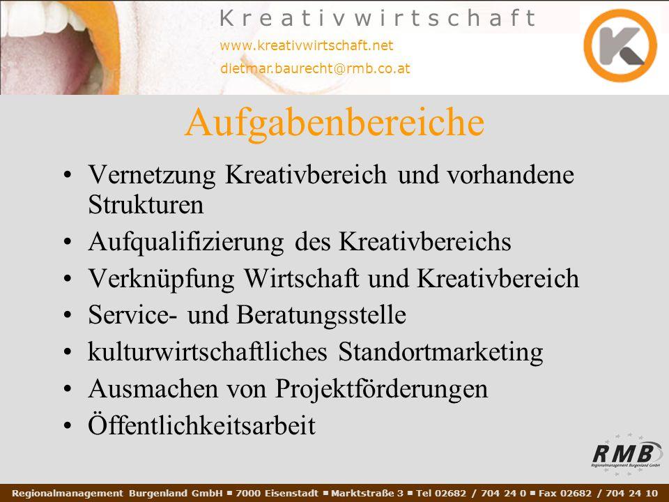 Regionalmanagement Burgenland GmbH 7000 Eisenstadt Marktstraße 3 Tel 02682 / 704 24 0 Fax 02682 / 704 24 10 www.kreativwirtschaft.net dietmar.baurecht@rmb.co.at K r e a t i v w i r t s c h a f t Aufgabenbereiche Vernetzung Kreativbereich und vorhandene Strukturen Aufqualifizierung des Kreativbereichs Verknüpfung Wirtschaft und Kreativbereich Service- und Beratungsstelle kulturwirtschaftliches Standortmarketing Ausmachen von Projektförderungen Öffentlichkeitsarbeit