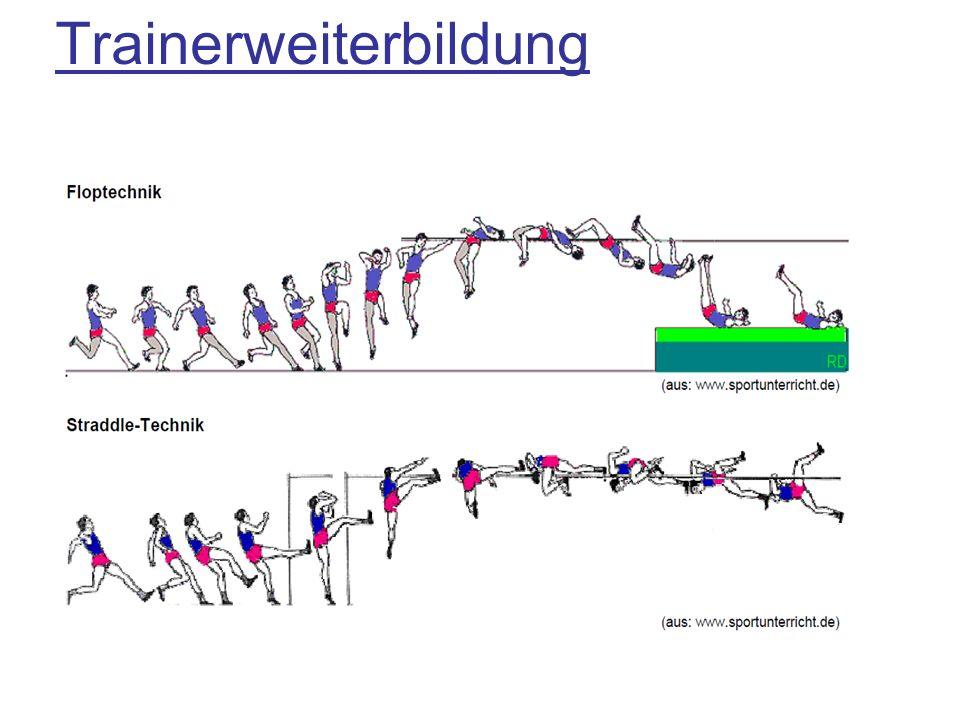 Trainerweiterbildung Lattenüberquerung im Sitz Fehler: – Lattenüberquerung im Sitz Ursache: – Angst vor der Latte – Fehlende Haltekraft der Rumpfmuskulatur – Becken nicht vorwärts gedrückt – Kopf wird nicht in den Nacken genommen