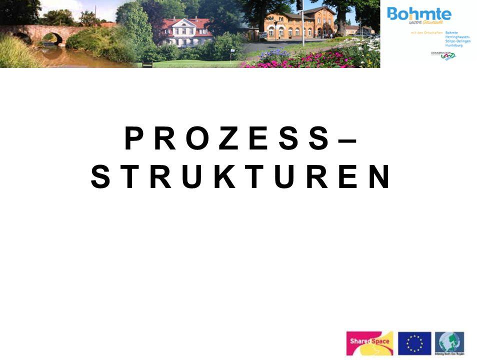 Mit der Durchführung des städtebaulichen Ideenwettbewerbs wollten wir... ganz neue Wege gehen, Ideen von außen bündeln, einen Kernbereich unseres Orte
