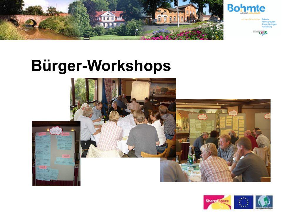 Offener Workshop Darstellung der Stärken und Schwächen, der Chancen und Bindungen des Planungsgebietes Vorgabe von Leitvorstellungen und Formulierung