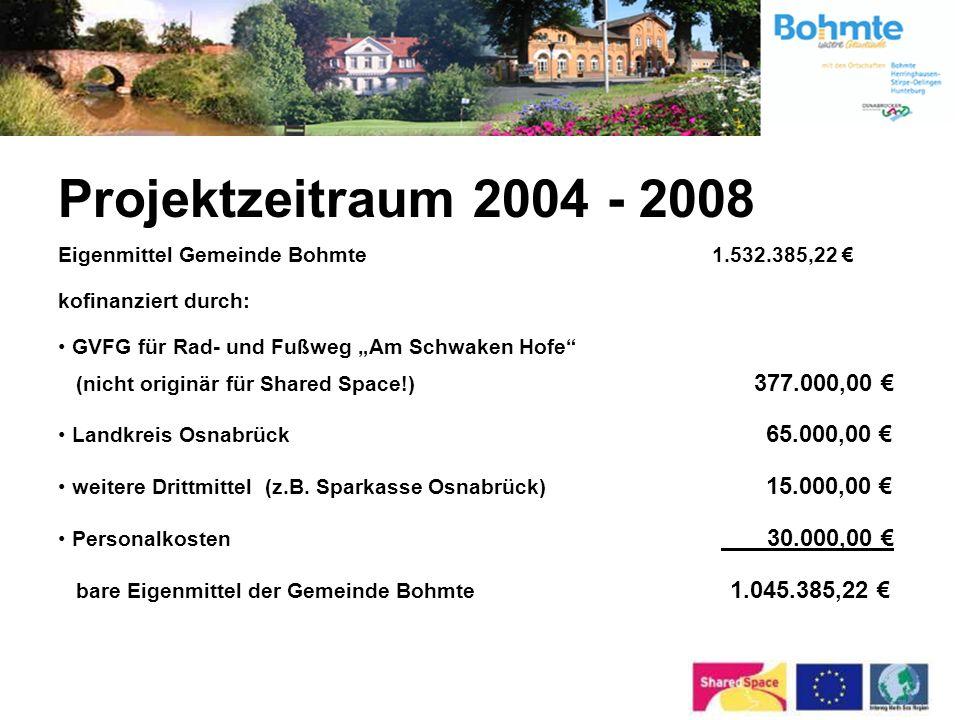 Projektzeitraum 2004 - 2008 Gesamtkosten lokales Projekt 2.108.862,08 einschließlich: Baukosten Grunderwerb Ingenieurleistungen Projektkosten (Öffentl