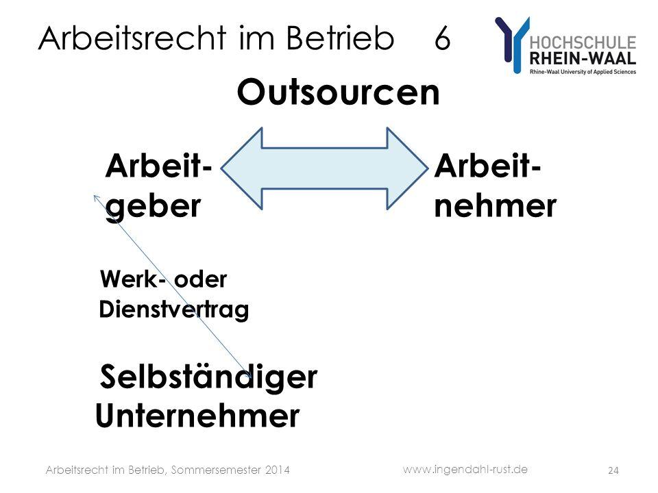 Arbeitsrecht im Betrieb 6 Outsourcen Arbeit- gebernehmer Werk- oder Dienstvertrag Selbständiger Unternehmer 24 www.ingendahl-rust.de Arbeitsrecht im B