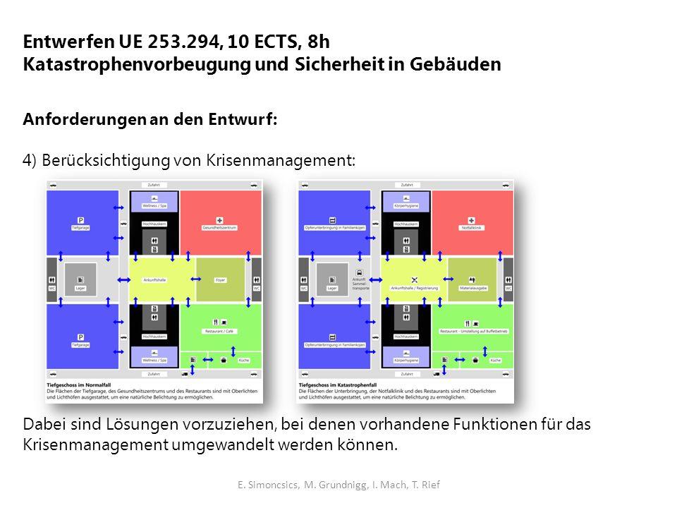 Entwerfen UE 253.294, 10 ECTS, 8h Katastrophenvorbeugung und Sicherheit in Gebäuden Anforderungen an den Entwurf: 4) Berücksichtigung von Krisenmanagement: Dabei sind Lösungen vorzuziehen, bei denen vorhandene Funktionen für das Krisenmanagement umgewandelt werden können.