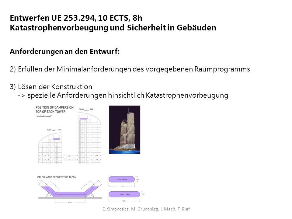 Entwerfen UE 253.294, 10 ECTS, 8h Katastrophenvorbeugung und Sicherheit in Gebäuden Anforderungen an den Entwurf: 2) Erfüllen der Minimalanforderungen des vorgegebenen Raumprogramms 3) Lösen der Konstruktion -> spezielle Anforderungen hinsichtlich Katastrophenvorbeugung E.