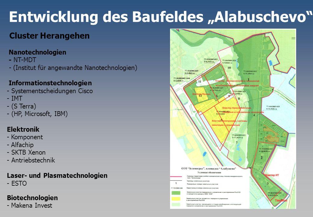 Entwicklung des Baufeldes Alabuschevo Cluster Herangehen Nanotechnologien - NT-MDT - (Institut für angewandte Nanotechnologien) Informationstechnologi