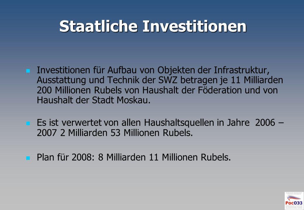 Staatliche Investitionen Investitionen für Aufbau von Objekten der Infrastruktur, Ausstattung und Technik der SWZ betragen je 11 Milliarden 200 Millio