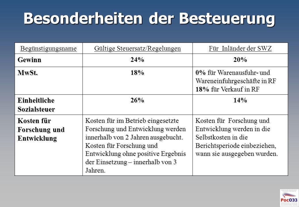 Besonderheiten der Besteuerung BegünstigungsnameGültige Steuersatz/RegelungenFür Inländer der SWZ Gewinn24%20% MwSt. 18% 0% für Warenausfuhr- und Ware