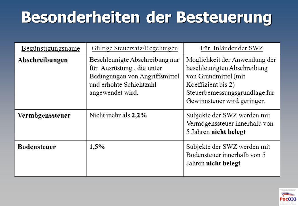 Besonderheiten der Besteuerung Begünstigungsname Gültige Steuersatz/RegelungenFür Inländer der SWZ Abschreibungen Beschleunigte Abschreibung nur für A