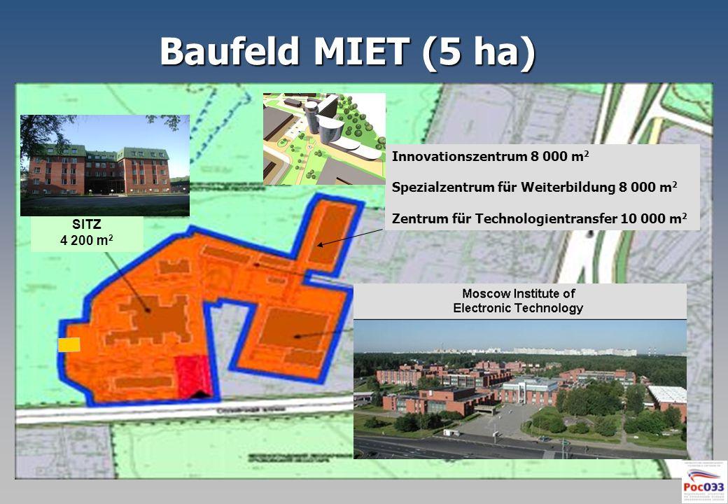 Baufeld MIET (5 ha) SITZ 4 200 m 2 Innovationszentrum 8 000 m 2 Spezialzentrum für Weiterbildung 8 000 m 2 Zentrum für Technologientransfer 10 000 m 2