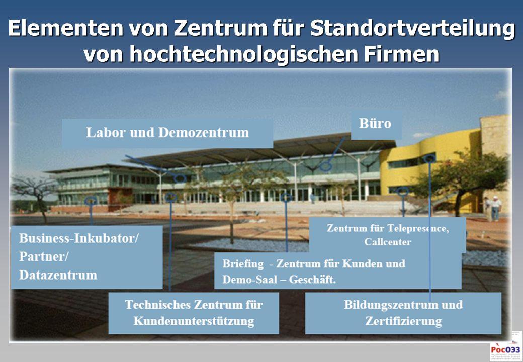 Elementen von Zentrum für Standortverteilung von hochtechnologischen Firmen