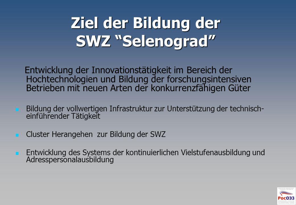 Ziel der Bildung der SWZ Selenograd Entwicklung der Innovationstätigkeit im Bereich der Hochtechnologien und Bildung der forschungsintensiven Betriebe