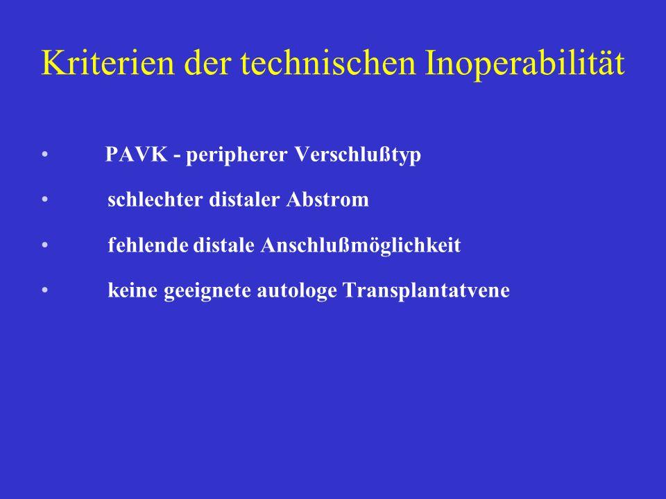 Amputationswahrscheinlichkeit Transcutane pO2 - Messung ( tcpO2 ) poor tcpO2 < 10 mm Hg - 85 % Amputationsrate /Jahr good tcpO2 > 30 mm Hg < 10 % Amputationsrate / Jahr intermediate >10 < 30 mm Hg Normalwert: > 70 mm Hg