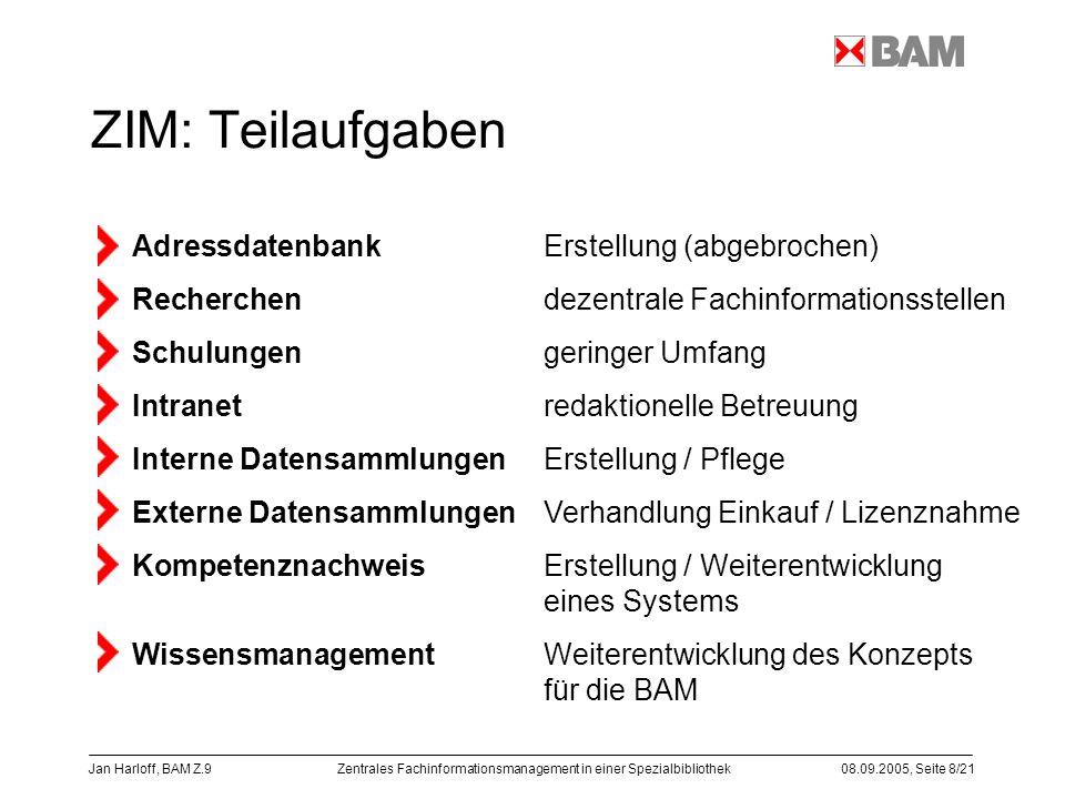 Zentrales Fachinformationsmanagement in einer Spezialbibliothek08.09.2005, Seite 8/21 Jan Harloff, BAM Z.9 ZIM: Teilaufgaben Adressdatenbank Erstellun