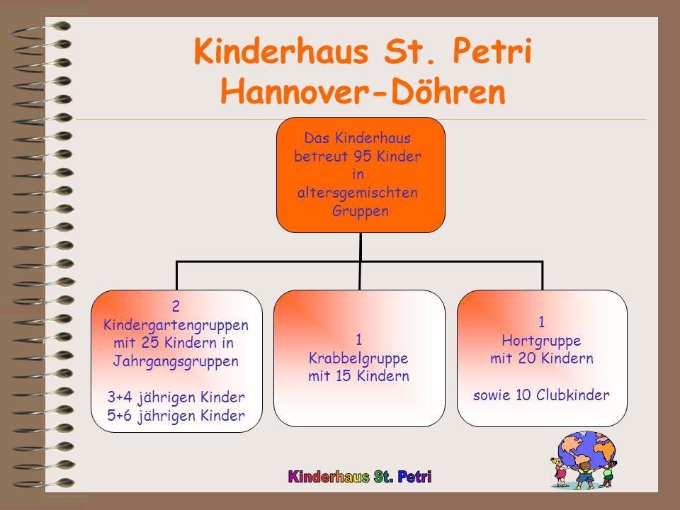 Kinderhaus St.