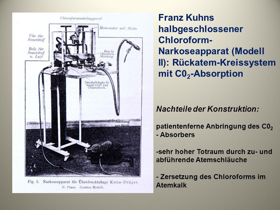 Franz Kuhns halbgeschlossener Chloroform- Narkoseapparat (Modell II): Rückatem-Kreissystem mit C0 2 -Absorption Nachteile der Konstruktion: patientenf