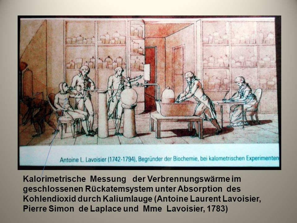 Kalorimetrische Messung der Verbrennungswärme im geschlossenen Rückatemsystem unter Absorption des Kohlendioxid durch Kaliumlauge (Antoine Laurent Lav