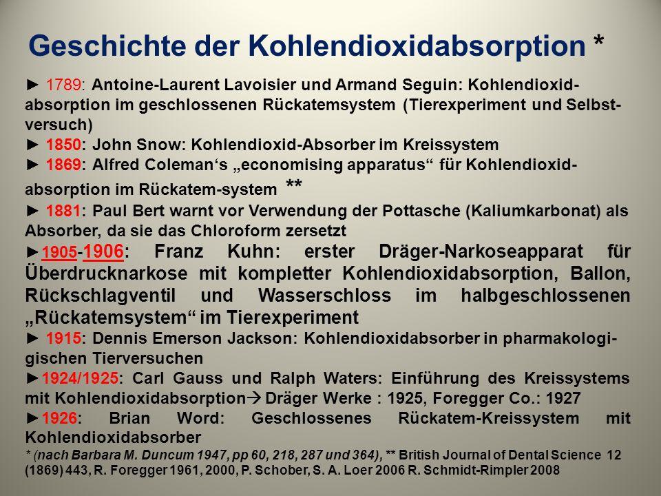 Geschichte der Kohlendioxidabsorption * 1789: Antoine-Laurent Lavoisier und Armand Seguin: Kohlendioxid- absorption im geschlossenen Rückatemsystem (T