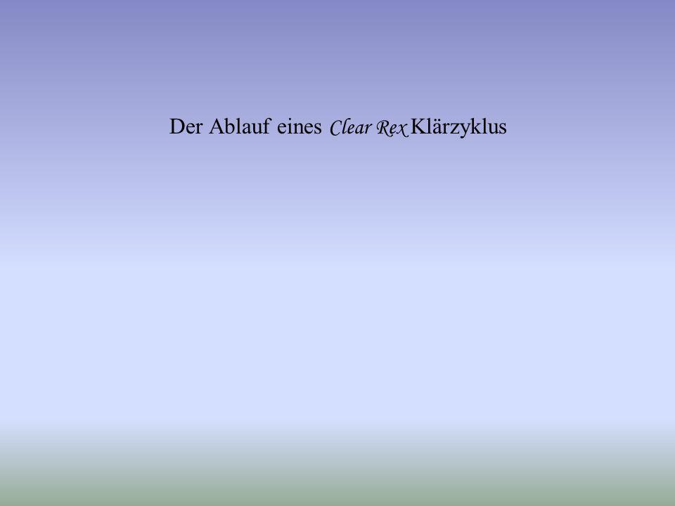 Wissmann Elektronik GmbH – 31711 Luhden Der Klärzyklus bei Clear Rex und AQUAair 112 Schlammabzug1 ZulaufAblauf NIV1 NIV2 Der Ablauf eines AQUAair SBR-Klärzyklus: