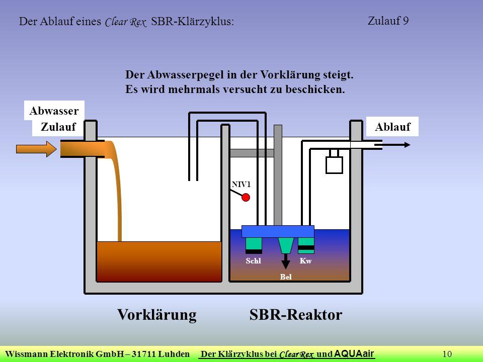 Wissmann Elektronik GmbH – 31711 Luhden Der Klärzyklus bei Clear Rex und AQUAair 10 ZulaufAblauf Bel KwSchl NIV1 Der Ablauf eines Clear Rex SBR-Klärzy