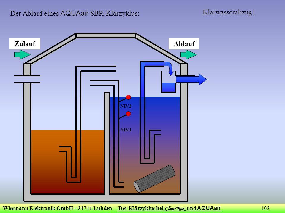 Wissmann Elektronik GmbH – 31711 Luhden Der Klärzyklus bei Clear Rex und AQUAair 103 Klarwasserabzug1 ZulaufAblauf NIV1 NIV2 Der Ablauf eines AQUAair