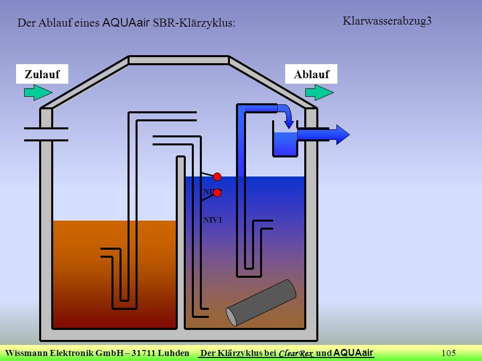 Wissmann Elektronik GmbH – 31711 Luhden Der Klärzyklus bei Clear Rex und AQUAair 105 Klarwasserabzug3 ZulaufAblauf NIV2 NIV1 Der Ablauf eines AQUAair