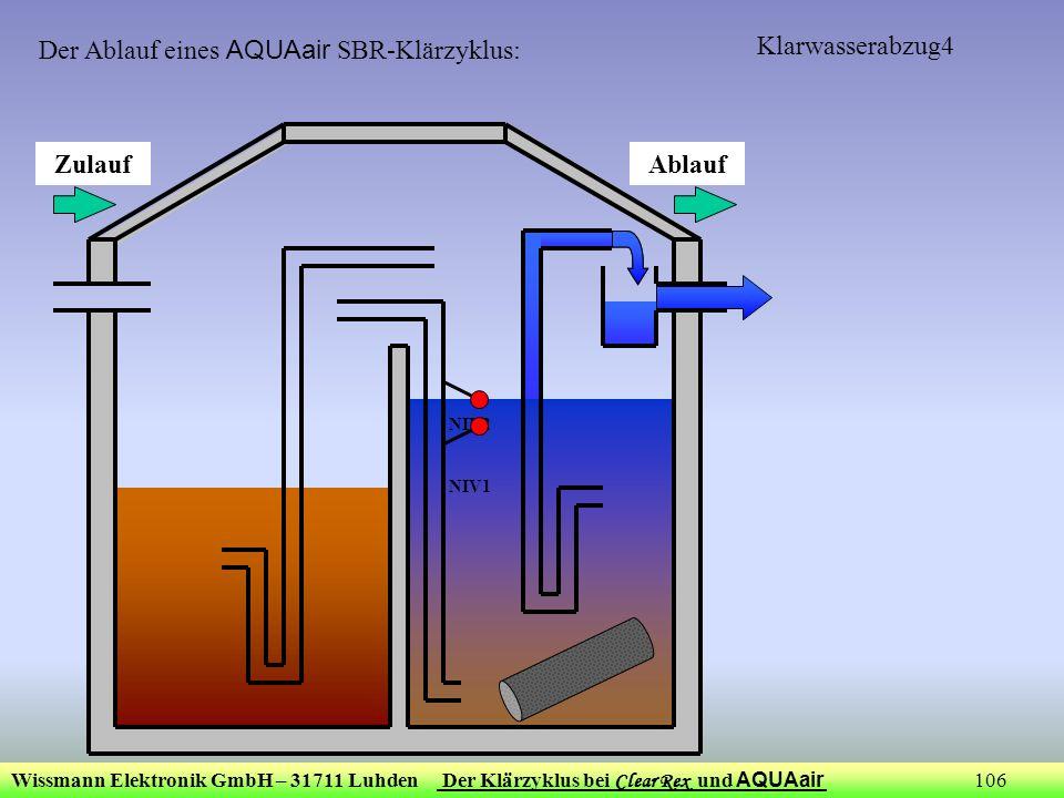 Wissmann Elektronik GmbH – 31711 Luhden Der Klärzyklus bei Clear Rex und AQUAair 106 Klarwasserabzug4 ZulaufAblauf NIV2 NIV1 Der Ablauf eines AQUAair