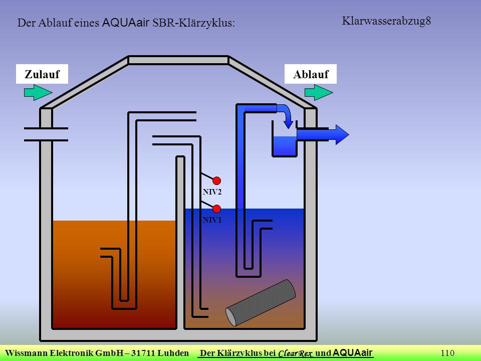 Wissmann Elektronik GmbH – 31711 Luhden Der Klärzyklus bei Clear Rex und AQUAair 110 Klarwasserabzug8 ZulaufAblauf NIV1 NIV2 Der Ablauf eines AQUAair