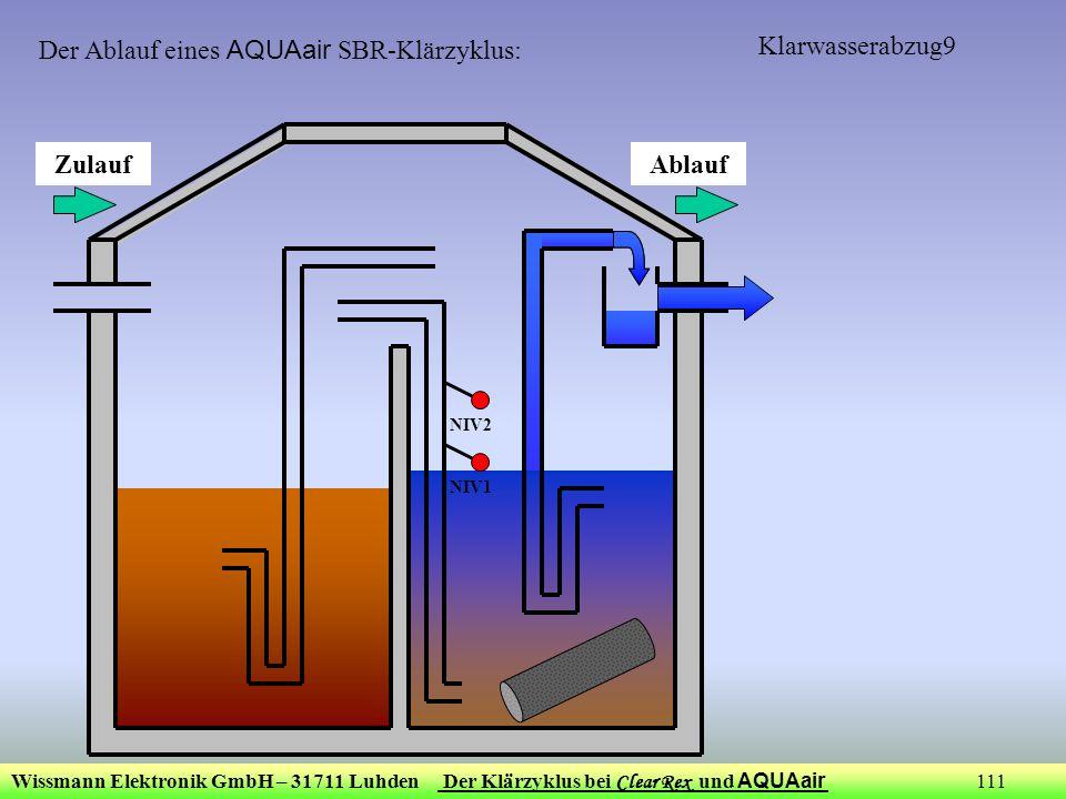 Wissmann Elektronik GmbH – 31711 Luhden Der Klärzyklus bei Clear Rex und AQUAair 111 Klarwasserabzug9 ZulaufAblauf NIV1 NIV2 Der Ablauf eines AQUAair