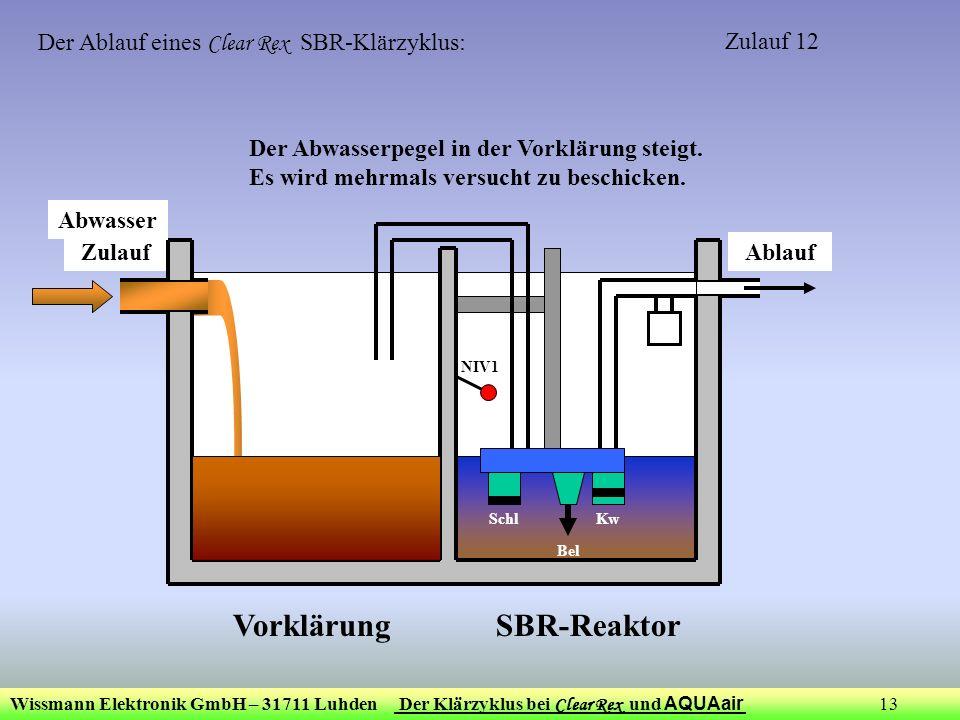 Wissmann Elektronik GmbH – 31711 Luhden Der Klärzyklus bei Clear Rex und AQUAair 13 ZulaufAblauf Bel KwSchl NIV1 Der Ablauf eines Clear Rex SBR-Klärzy