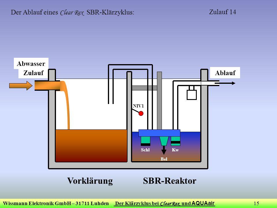 Wissmann Elektronik GmbH – 31711 Luhden Der Klärzyklus bei Clear Rex und AQUAair 15 ZulaufAblauf Bel KwSchl NIV1 Der Ablauf eines Clear Rex SBR-Klärzy