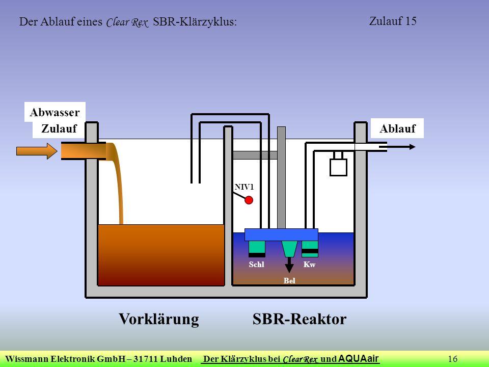 Wissmann Elektronik GmbH – 31711 Luhden Der Klärzyklus bei Clear Rex und AQUAair 16 ZulaufAblauf Bel KwSchl NIV1 Der Ablauf eines Clear Rex SBR-Klärzy
