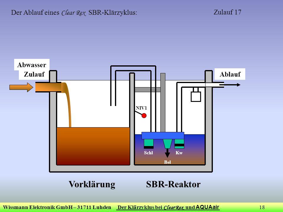 Wissmann Elektronik GmbH – 31711 Luhden Der Klärzyklus bei Clear Rex und AQUAair 18 ZulaufAblauf Bel KwSchl NIV1 Der Ablauf eines Clear Rex SBR-Klärzy
