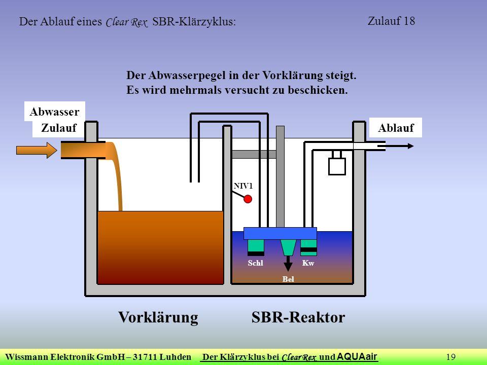 Wissmann Elektronik GmbH – 31711 Luhden Der Klärzyklus bei Clear Rex und AQUAair 19 ZulaufAblauf Bel KwSchl NIV1 Der Ablauf eines Clear Rex SBR-Klärzy
