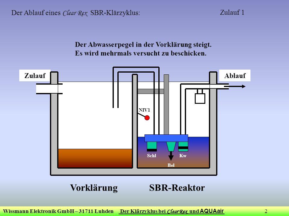 Wissmann Elektronik GmbH – 31711 Luhden Der Klärzyklus bei Clear Rex und AQUAair 3 ZulaufAblauf Bel KwSchl NIV1 Der Ablauf eines Clear Rex SBR-Klärzyklus: Abwasser Zulauf 2 VorklärungSBR-Reaktor Der Abwasserpegel in der Vorklärung steigt.