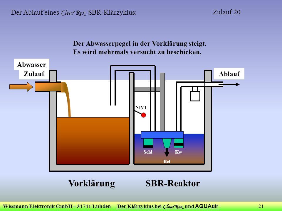Wissmann Elektronik GmbH – 31711 Luhden Der Klärzyklus bei Clear Rex und AQUAair 21 ZulaufAblauf Bel KwSchl NIV1 Der Ablauf eines Clear Rex SBR-Klärzy