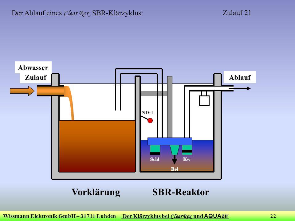 Wissmann Elektronik GmbH – 31711 Luhden Der Klärzyklus bei Clear Rex und AQUAair 22 ZulaufAblauf Bel KwSchl NIV1 Der Ablauf eines Clear Rex SBR-Klärzy
