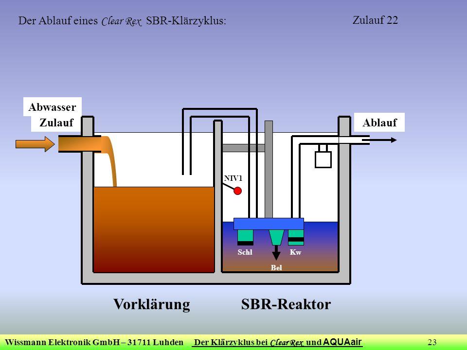 Wissmann Elektronik GmbH – 31711 Luhden Der Klärzyklus bei Clear Rex und AQUAair 23 ZulaufAblauf Bel KwSchl NIV1 Der Ablauf eines Clear Rex SBR-Klärzy
