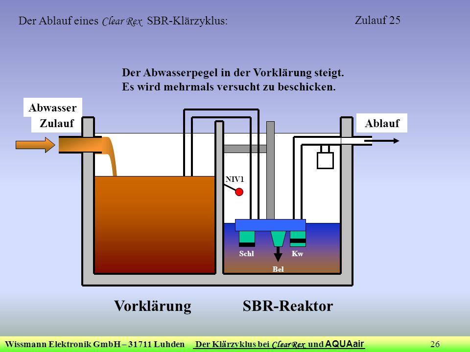 Wissmann Elektronik GmbH – 31711 Luhden Der Klärzyklus bei Clear Rex und AQUAair 26 ZulaufAblauf Bel KwSchl NIV1 Der Ablauf eines Clear Rex SBR-Klärzy