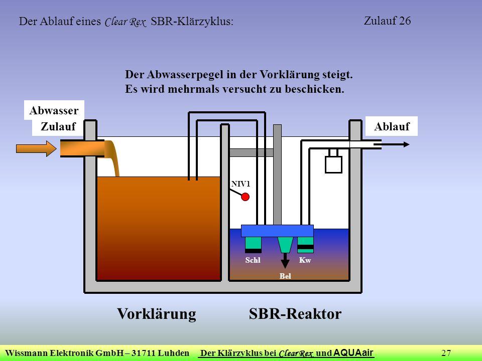 Wissmann Elektronik GmbH – 31711 Luhden Der Klärzyklus bei Clear Rex und AQUAair 27 ZulaufAblauf Bel KwSchl NIV1 Der Ablauf eines Clear Rex SBR-Klärzy